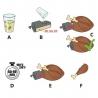 Infuseur à poulet Cookut INFP